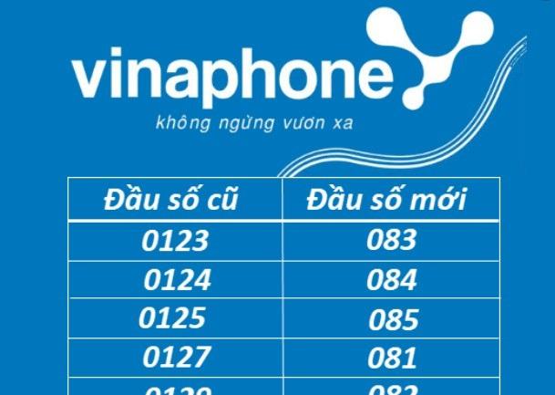 Danh sách chuyển đổi đầu số Vinaphone